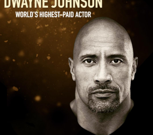 dwayne johnson 510x450 - Forbes list 2019: Dwayne  Johnson tops highest-paid actors